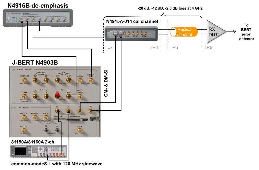 Schema Collegamento Amplificatore Antenna Tv : Schema collegamento equalizzatore amplificatore fare di