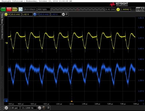 Oscilloscopio Keysight Serie S